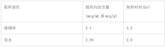 注射用亚胺培南西司他丁钠(泰能).yapnxstd.