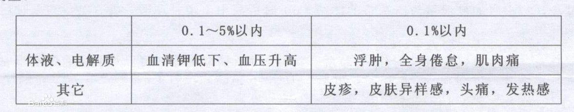 注射用复方甘草酸苷.zsyffgcsg.