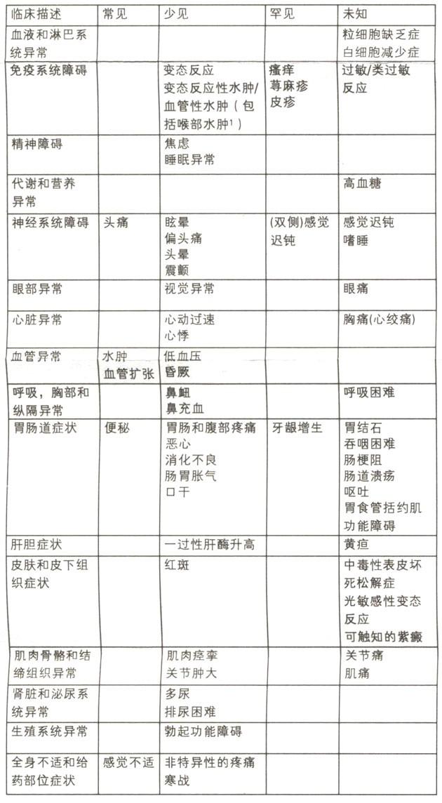 硝苯地平控释片(拜新同).xbdpksp.